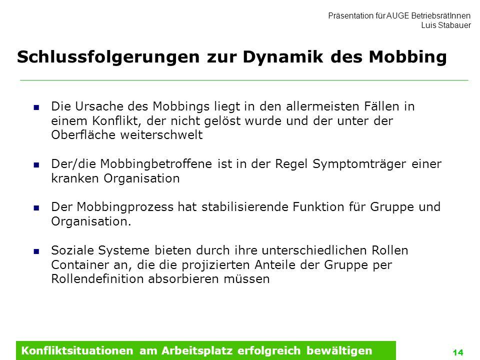 Schlussfolgerungen zur Dynamik des Mobbing
