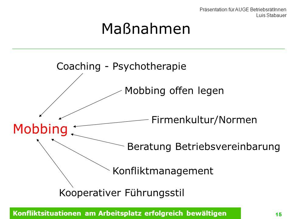 Maßnahmen Mobbing Coaching - Psychotherapie Mobbing offen legen