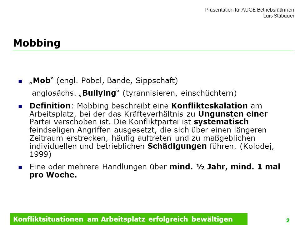 """Mobbing """"Mob (engl. Pöbel, Bande, Sippschaft)"""