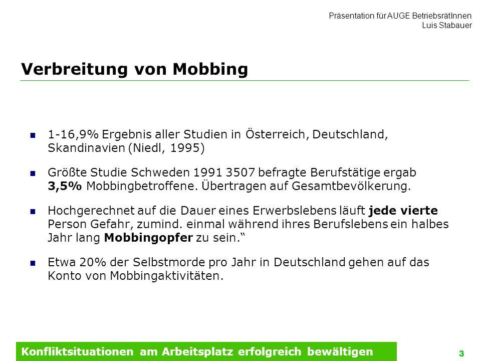 Verbreitung von Mobbing