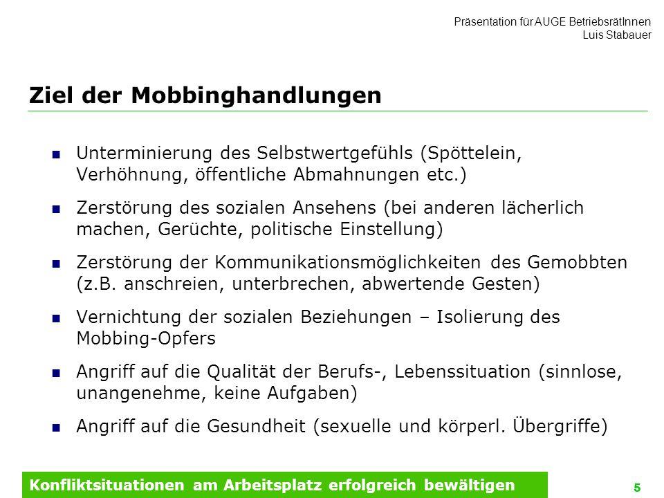 Ziel der Mobbinghandlungen