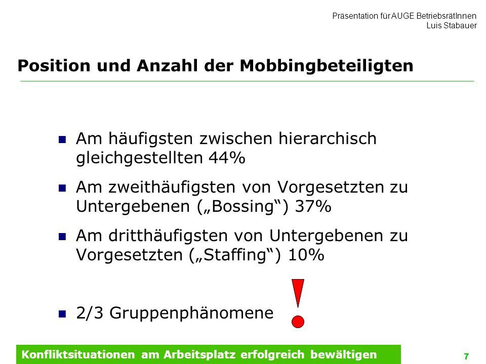 Position und Anzahl der Mobbingbeteiligten