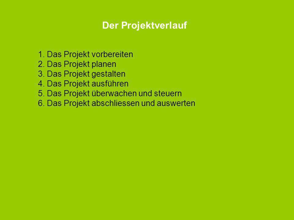 Der Projektverlauf 1. Das Projekt vorbereiten 2. Das Projekt planen