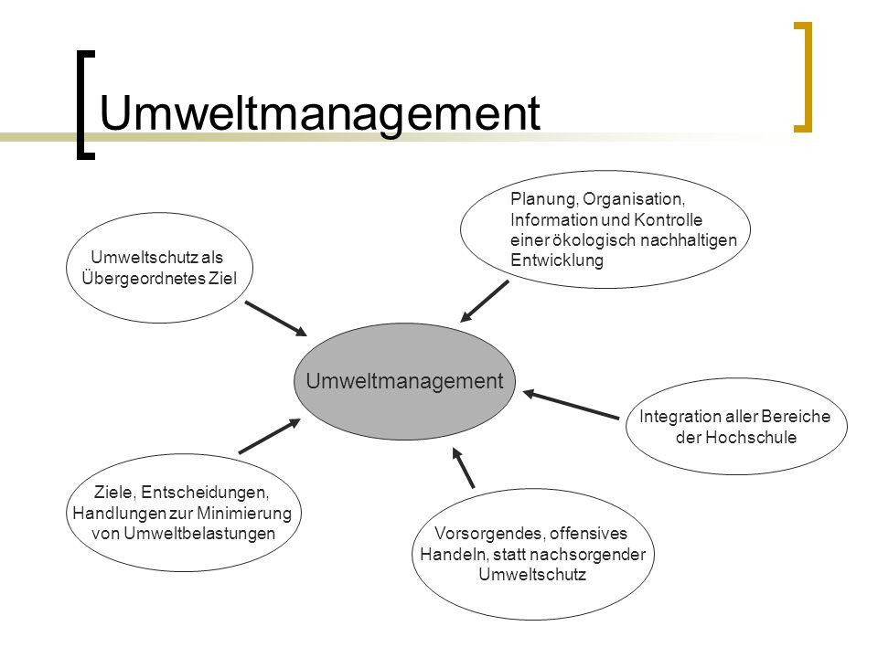 Umweltmanagement Umweltmanagement Planung, Organisation,