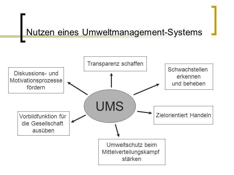 Nutzen eines Umweltmanagement-Systems