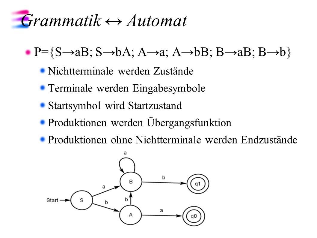 Grammatik ↔ Automat P={S→aB; S→bA; A→a; A→bB; B→aB; B→b}
