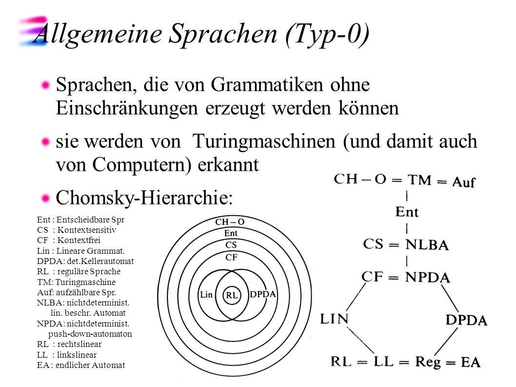Allgemeine Sprachen (Typ-0)