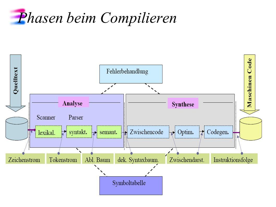 Phasen beim Compilieren