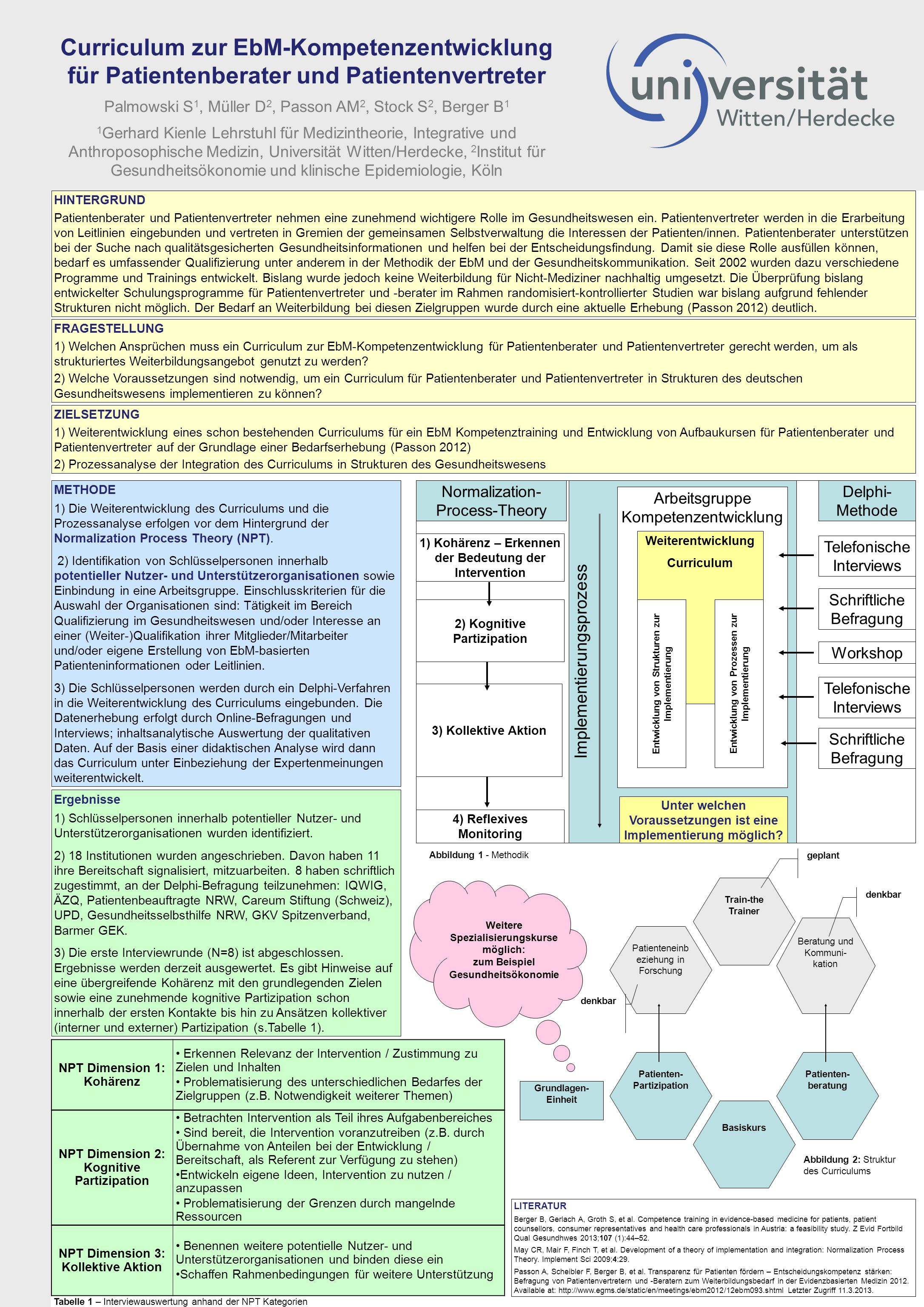 Curriculum zur EbM-Kompetenzentwicklung