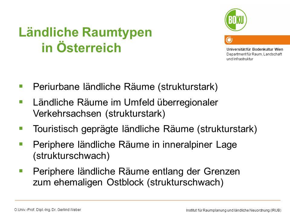 Ländliche Raumtypen in Österreich