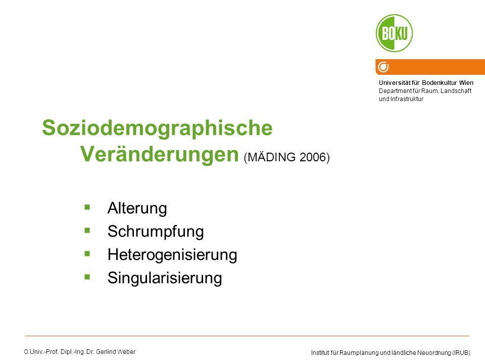 Soziodemographische Veränderungen (MÄDING 2006)
