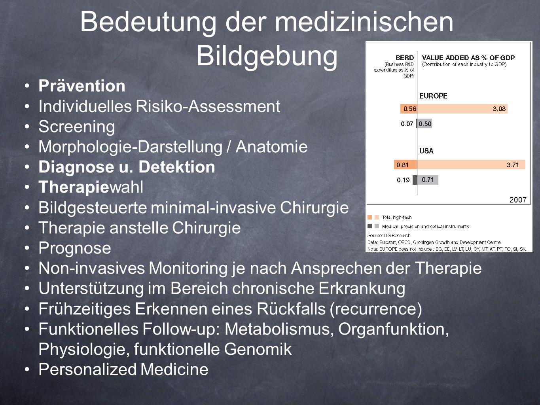 Bedeutung der medizinischen Bildgebung