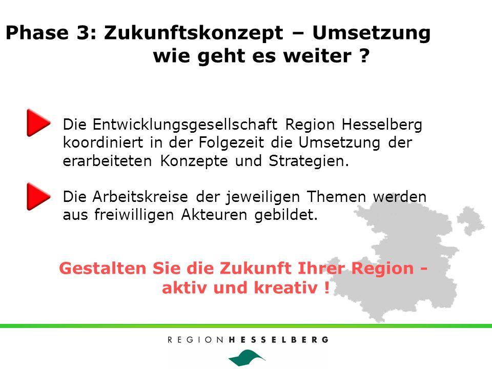Gestalten Sie die Zukunft Ihrer Region -