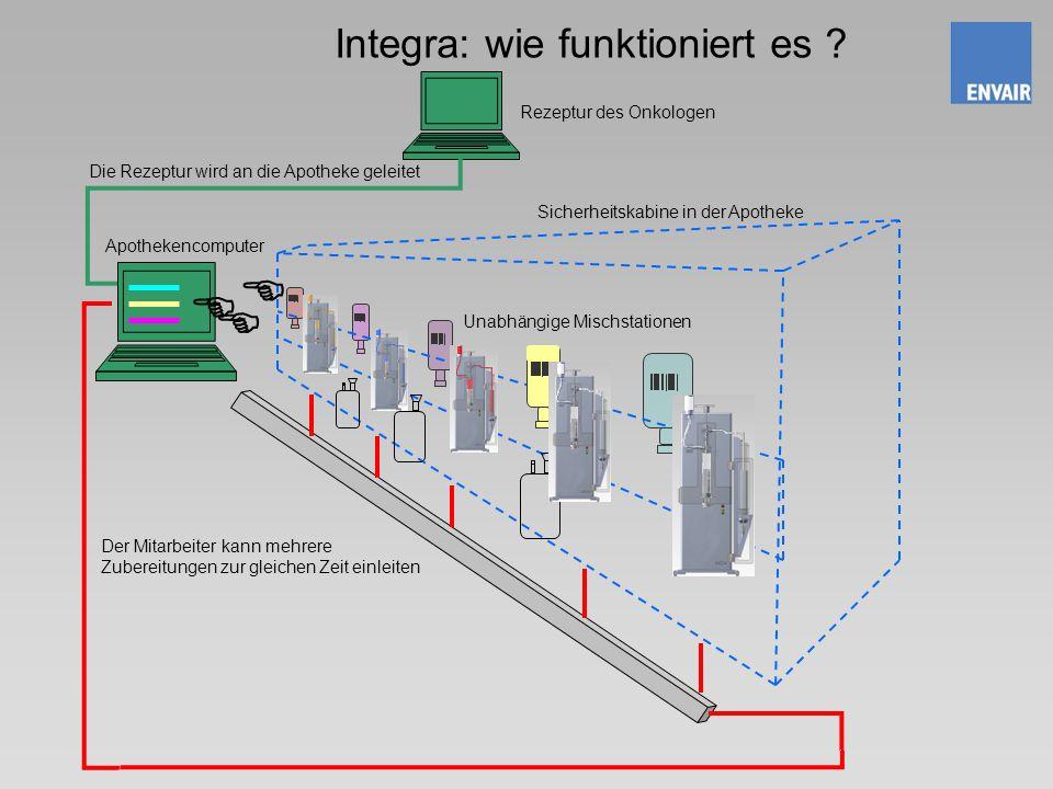 Integra: wie funktioniert es