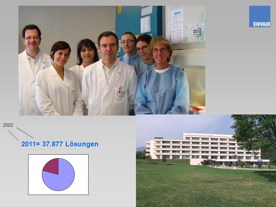 2002 2011= 37.877 Lösungen
