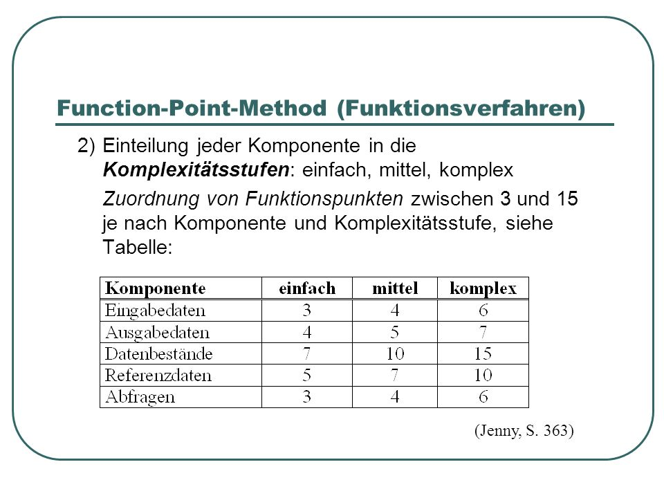 Function-Point-Method (Funktionsverfahren)