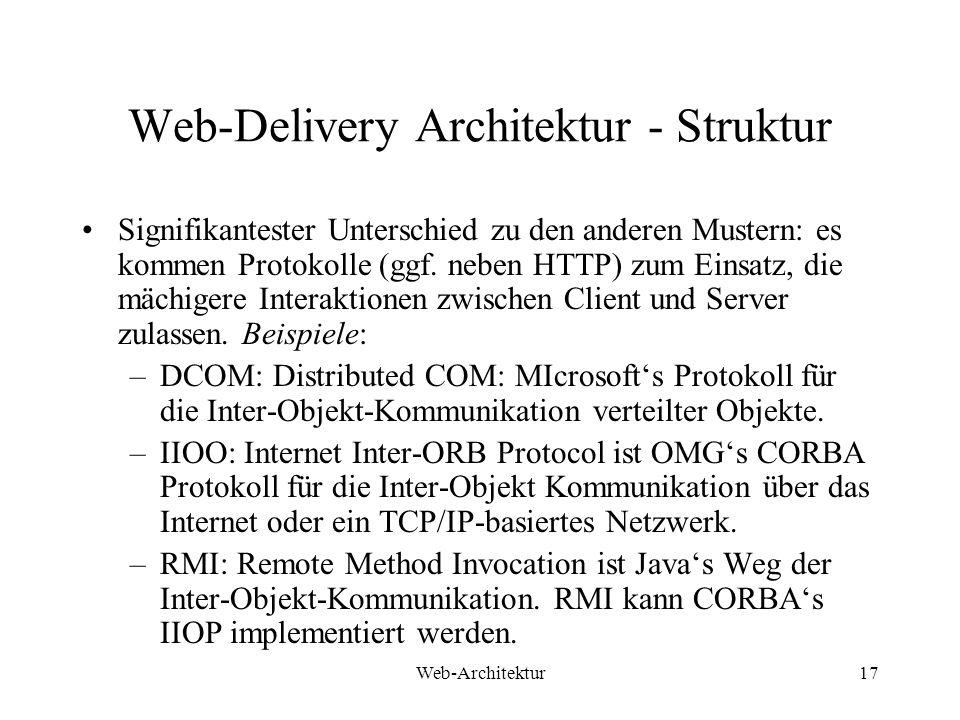 Web-Delivery Architektur - Struktur