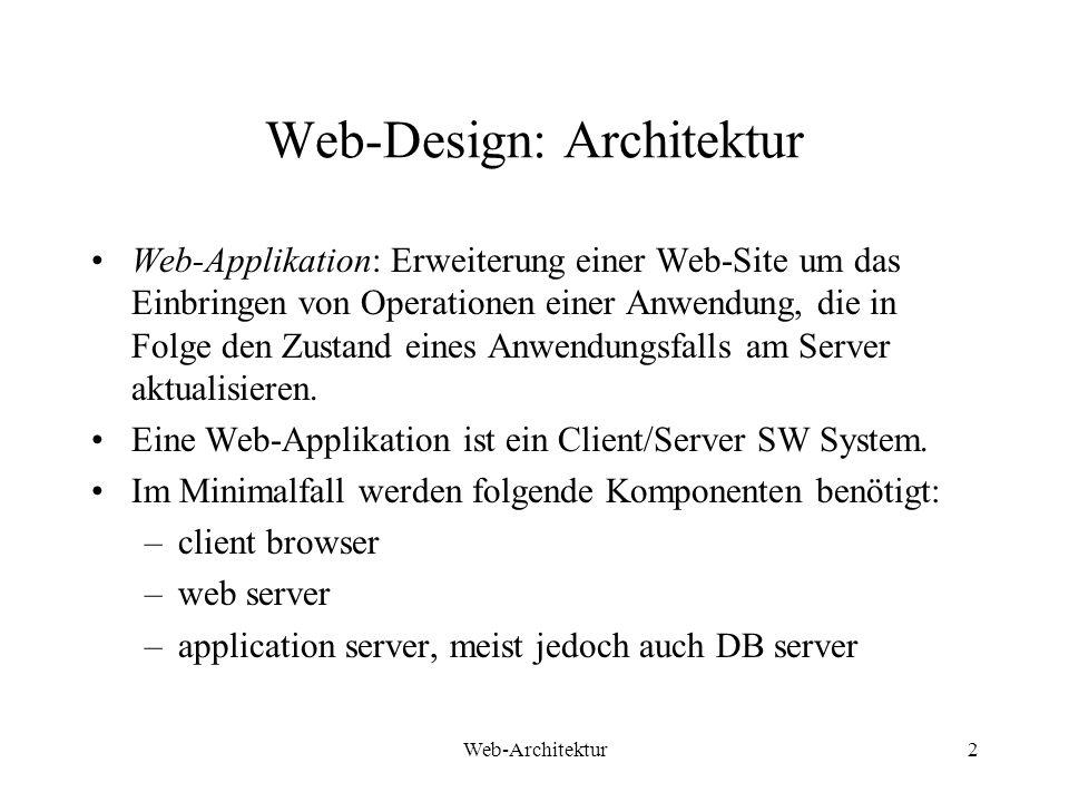 Web-Design: Architektur