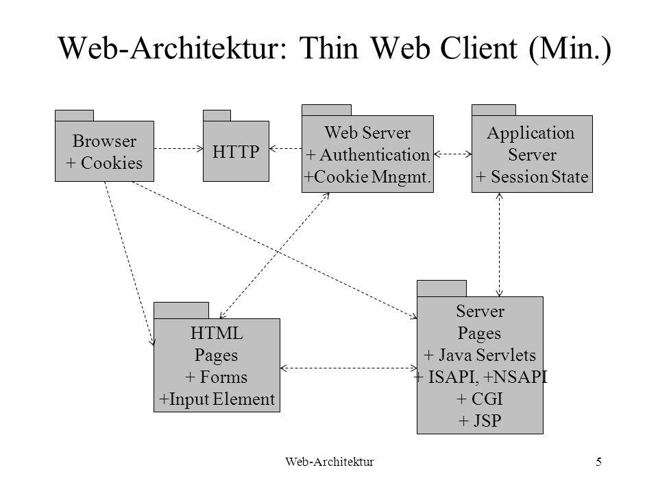 Web-Architektur: Thin Web Client (Min.)