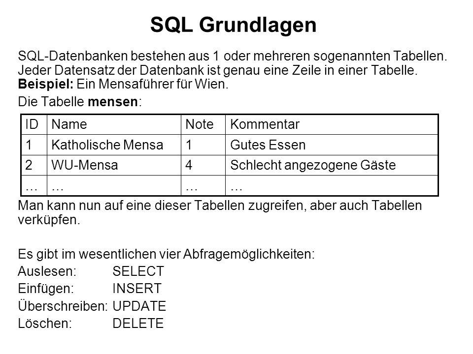 SQL Grundlagen