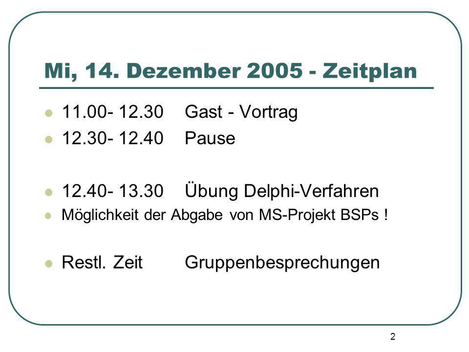 Mi, 14. Dezember 2005 - Zeitplan 11.00- 12.30 Gast - Vortrag