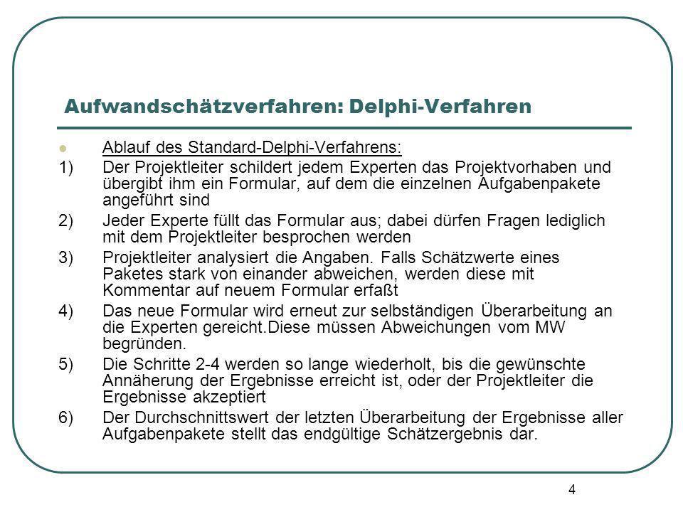Aufwandschätzverfahren: Delphi-Verfahren