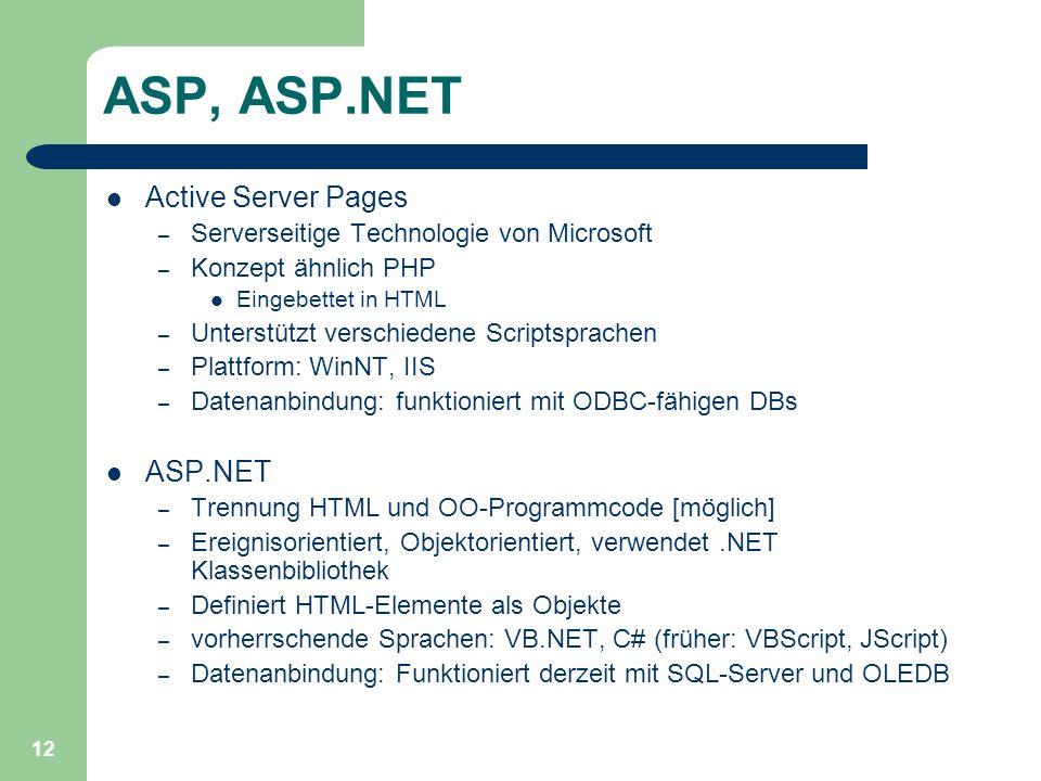 ASP, ASP.NET Active Server Pages ASP.NET