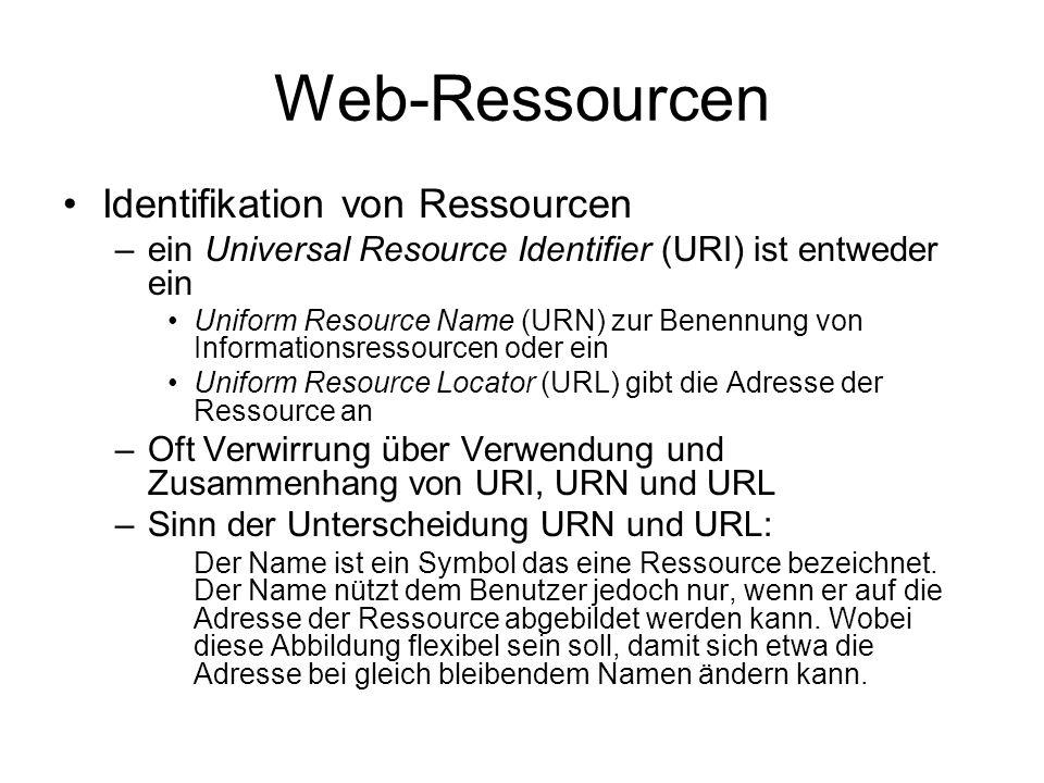 Web-Ressourcen Identifikation von Ressourcen