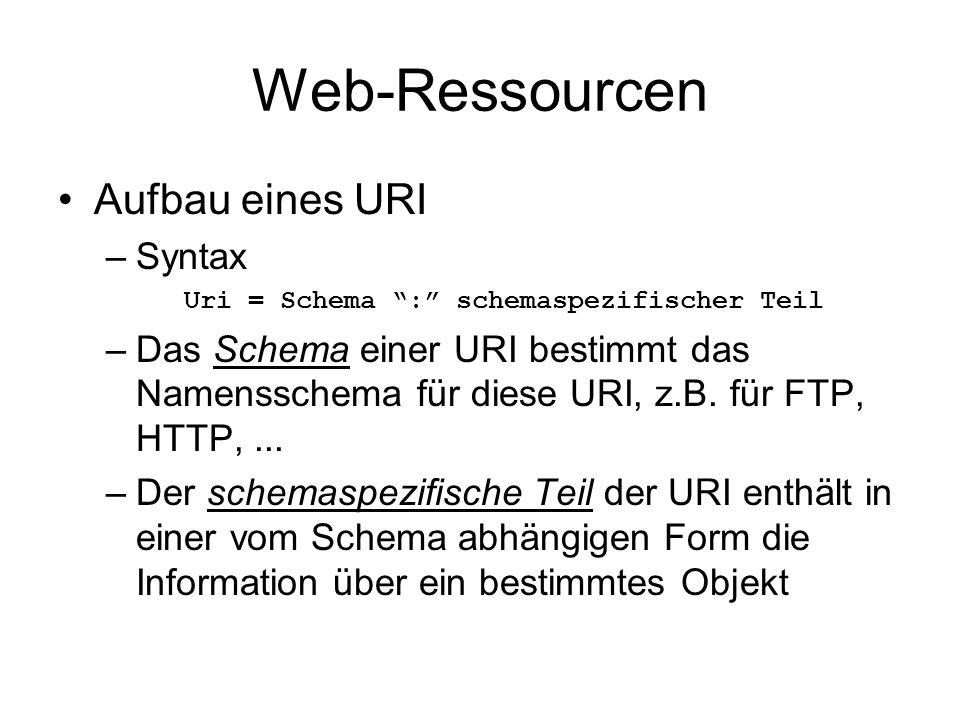 Uri = Schema : schemaspezifischer Teil