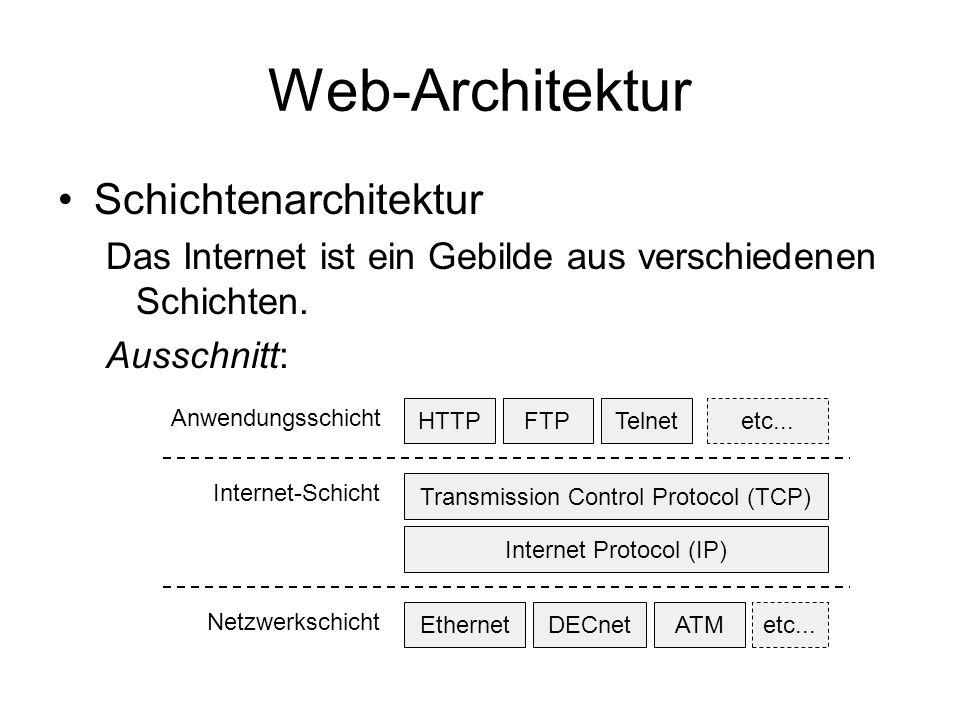 Web-Architektur Schichtenarchitektur