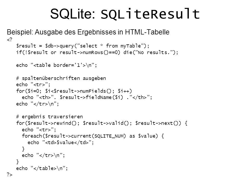 SQLite: SQLiteResult Beispiel: Ausgabe des Ergebnisses in HTML-Tabelle