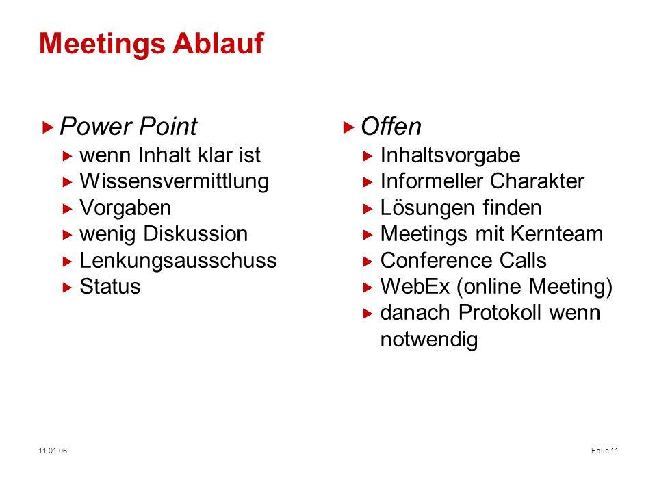Meetings Ablauf Power Point Offen wenn Inhalt klar ist