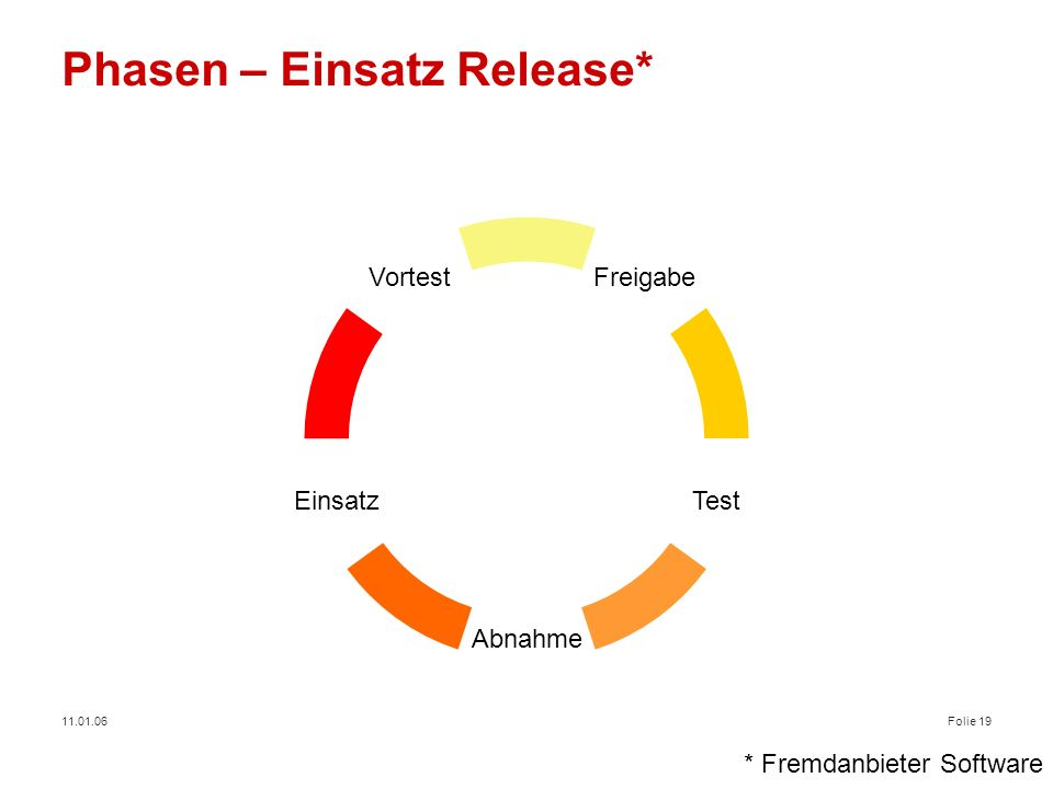 Phasen – Einsatz Release*