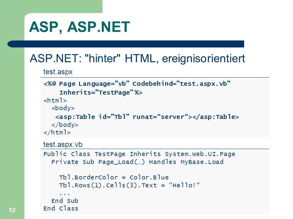 ASP, ASP.NET ASP.NET: hinter HTML, ereignisorientiert test.aspx