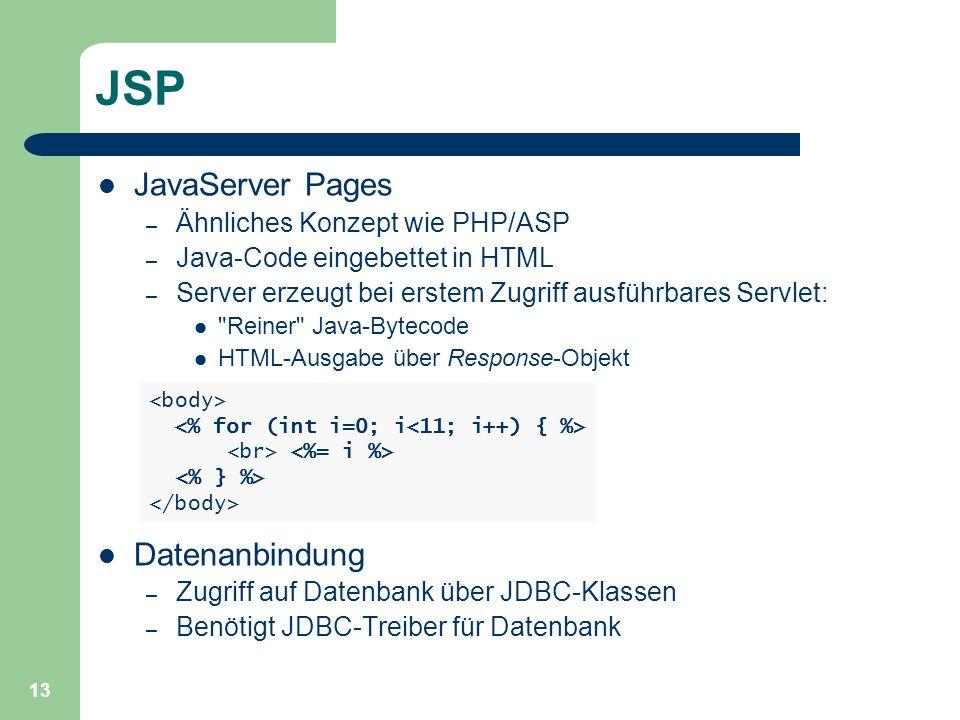 JSP JavaServer Pages Datenanbindung Ähnliches Konzept wie PHP/ASP