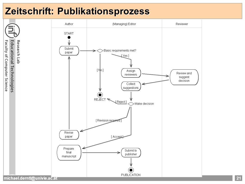Zeitschrift: Publikationsprozess