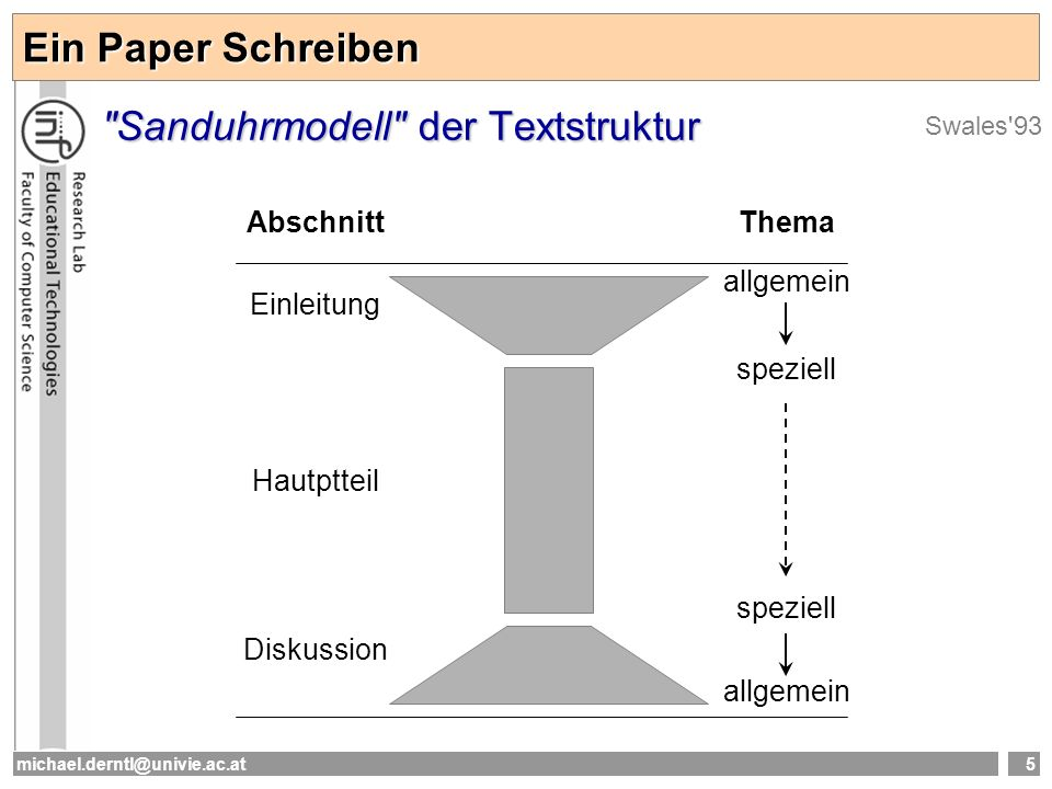 Sanduhrmodell der Textstruktur