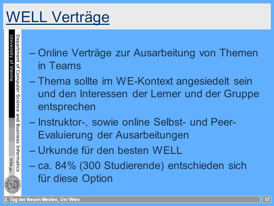 WELL Verträge Online Verträge zur Ausarbeitung von Themen in Teams