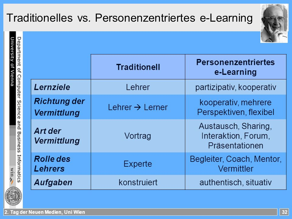 Traditionelles vs. Personenzentriertes e-Learning