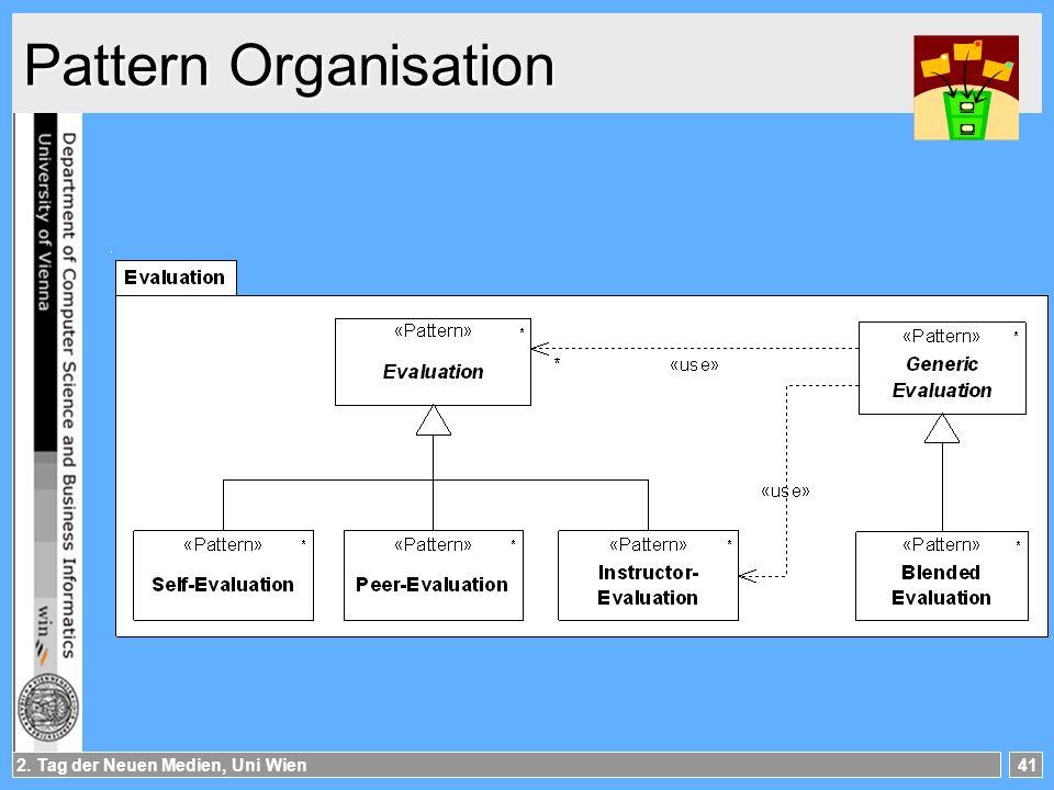 Pattern Organisation 2. Tag der Neuen Medien, Uni Wien