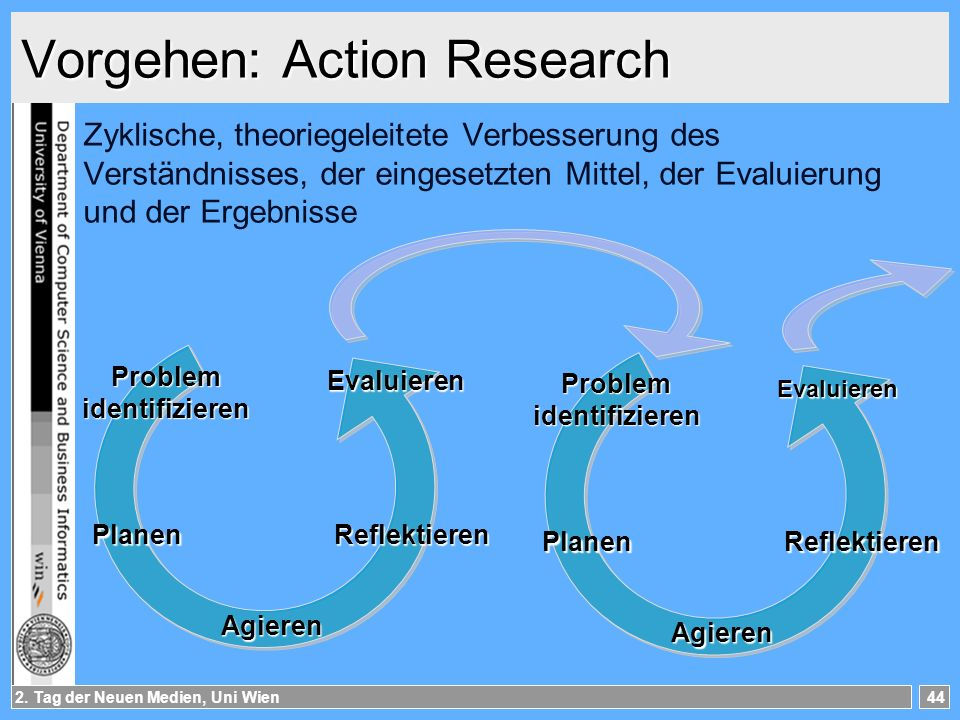 Vorgehen: Action Research