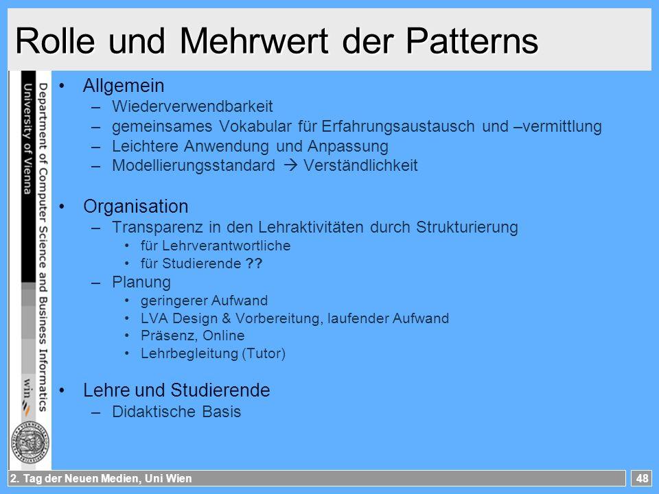 Rolle und Mehrwert der Patterns