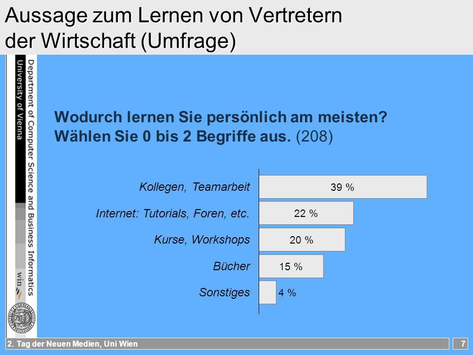 Aussage zum Lernen von Vertretern der Wirtschaft (Umfrage)