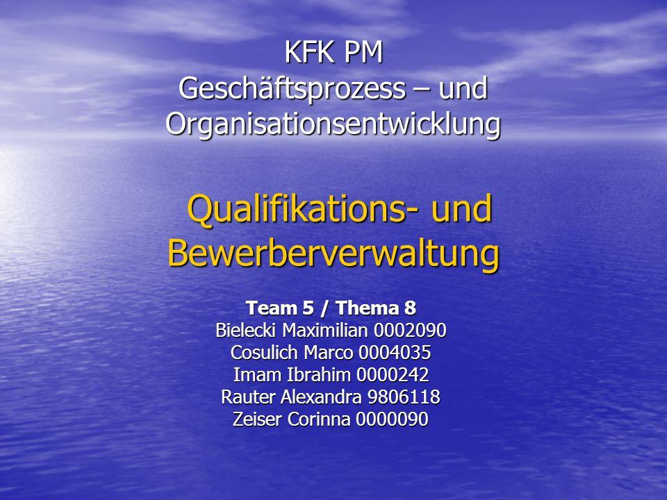 KFK PM Geschäftsprozess – und Organisationsentwicklung Qualifikations- und Bewerberverwaltung