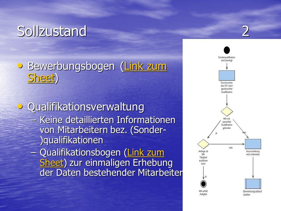 Sollzustand 2 Bewerbungsbogen (Link zum Sheet)