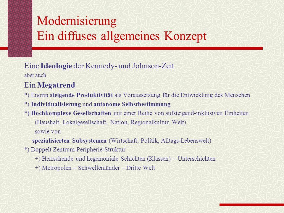 Modernisierung Ein diffuses allgemeines Konzept
