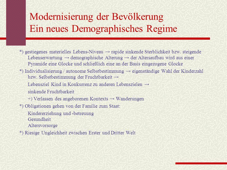 Modernisierung der Bevölkerung Ein neues Demographisches Regime