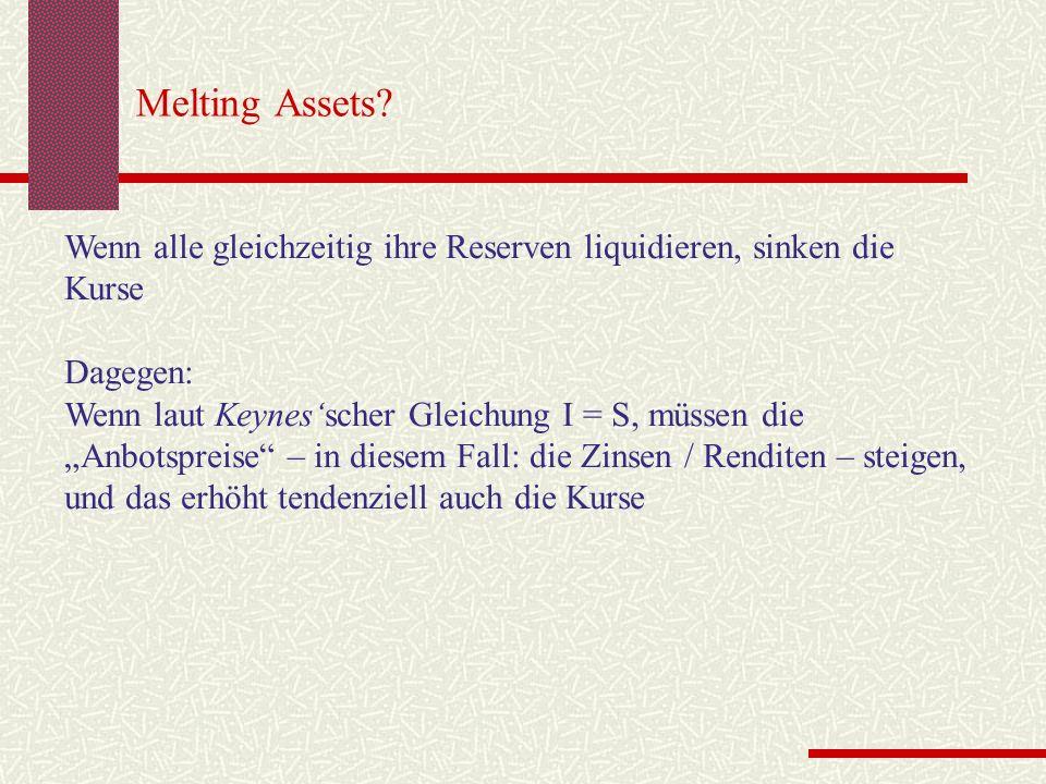 Melting Assets Wenn alle gleichzeitig ihre Reserven liquidieren, sinken die Kurse. Dagegen: