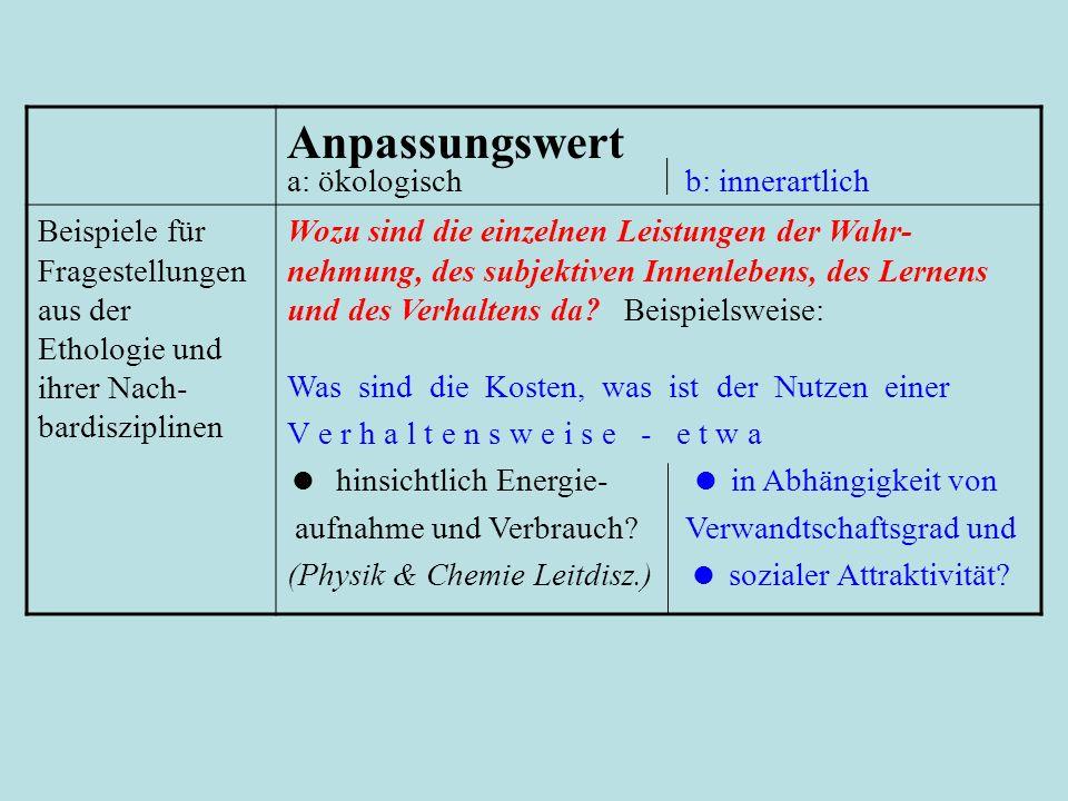 Anpassungswert a: ökologisch  b: innerartlich