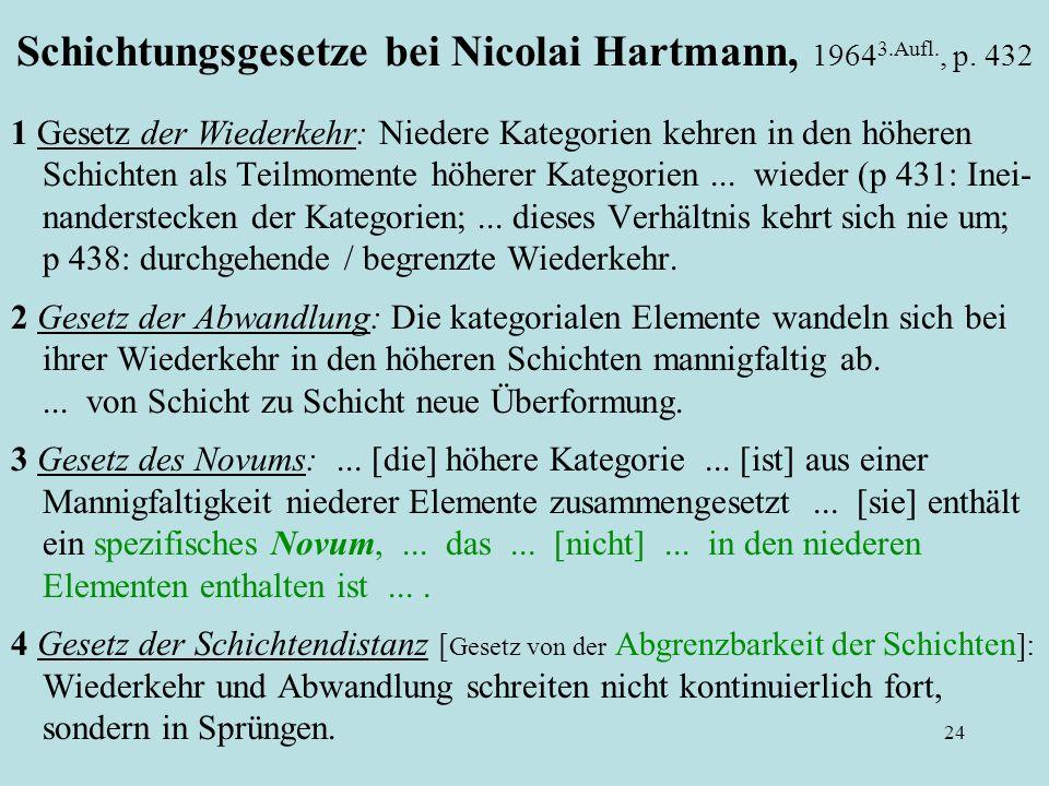 Schichtungsgesetze bei Nicolai Hartmann, 19643.Aufl., p. 432